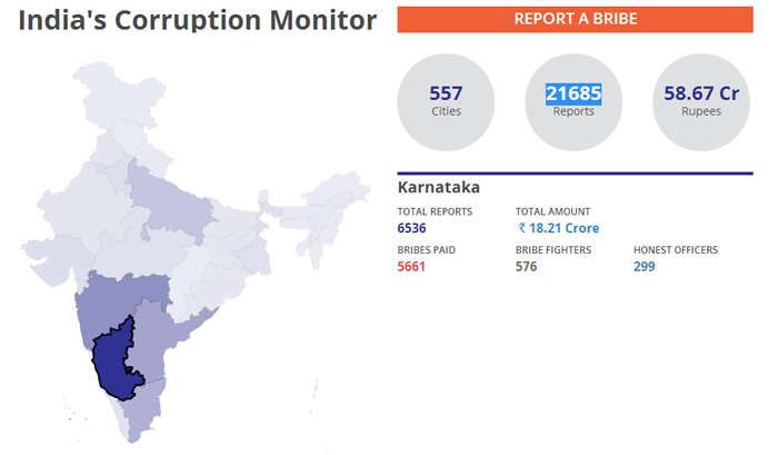 Corruption Monitor