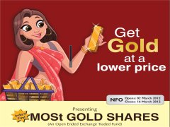 MOSt Shares Gold ETF