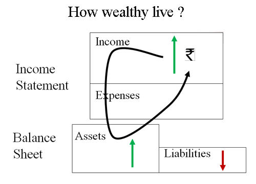 Wealthy Live