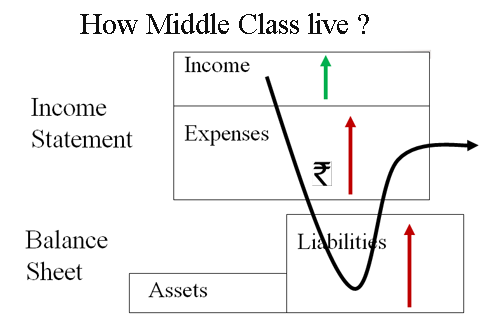 Middle Class Live