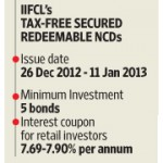 IIFCL's tax-free bonds – Review