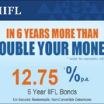 IIFL NCD Review – Invest or not