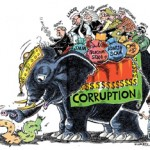 Corruption, Scam & Black money – India's reality