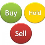 Gold Price & Your Strategy – Buy, Sell or Hold