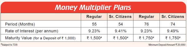 Money Multiplier Plan