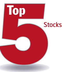 Top stock options 2013