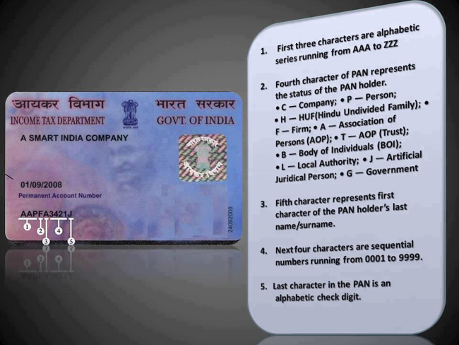 PAN card Information
