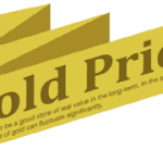 Gold Price Visualization – Infographic