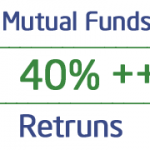 15 Mutual Funds gives 40%+ Annual Return