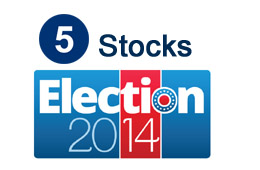 election stocks