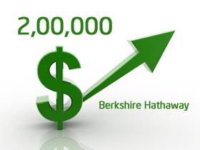 Berkshire-Hathaway-Stock_Price