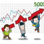 Mid cap and small cap stocks give 500% return in 2014-15