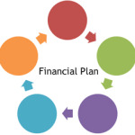 Financial Planning Steps that works for everyone