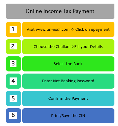 pay incometax online