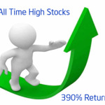 All time high stocks with good potential – Up to 390% return in 2015