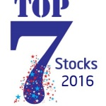 Top 7 Multibagger Stocks for 2016