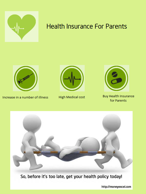 best health insurance parents