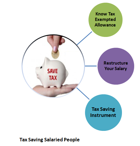 tax saving salaried