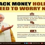 Tax calculation for black money – 200% Penalty