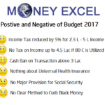 Union Budget 2017-18 – A Review