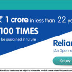 1 Lakh to 1 Crore by Mutual Fund Scheme