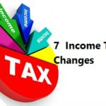 7 Income Tax Changes that affect ITR filing this year