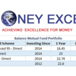 My Balance Mutual Fund Portfolio