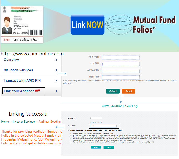 Link Aadhaar with Mutual Funds