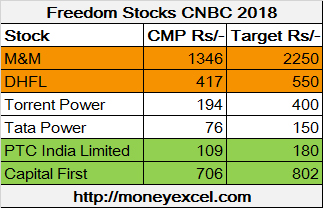 freedom stocks