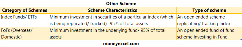 other types of mutual funds