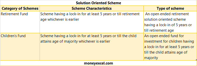 Solution types of mutual funds