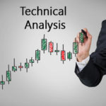 Technical Analysis for Buying and Selling Stock