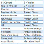 18 Multibagger Stocks 2018 recommended by Stock Experts