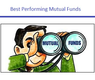 Best Performing Small Cap Mid Cap Mutual Funds