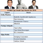 10 Mid Cap Small Cap Stocks by Dolly Khanna, Porinju & Kedia for 2018