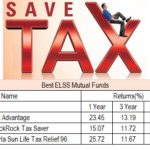 5 Best Tax Saving Options