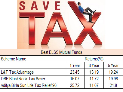 tax saving option ELSS