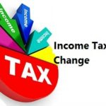 Belated Income tax return – Income Tax Rule Change