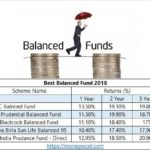 Top 5 Best Balanced Funds to Invest in India -2018