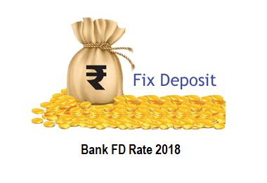 Public bank forex fd