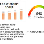 7 Ways to Improve and Boost Credit Score