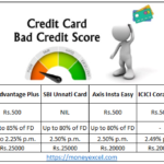 5 Credit Cards with Bad Credit Score