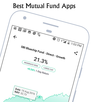 Best Mutual Fund Apps