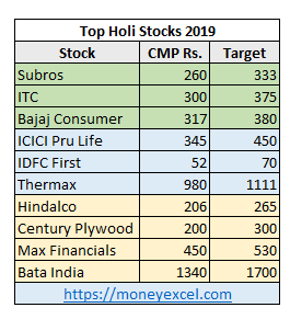 holi stocks 2019