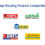 Top 5 Housing Finance Companies in India 2019