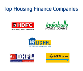 Top Housing Finance Companies