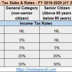 Budget 2019-20 - Income Tax Slab