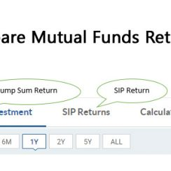 compare mutual fund returns