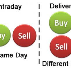 Intraday trading or delivery trading