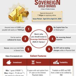 Sovereign Gold Bond